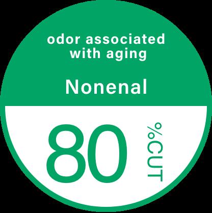 加齢臭ノネナール80%CUT
