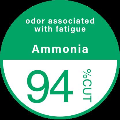 疲労臭アンミニア94%CUT