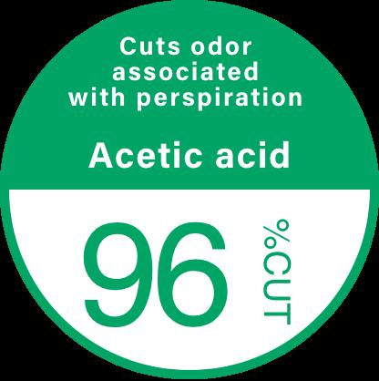 汗臭酢酸96%CUT