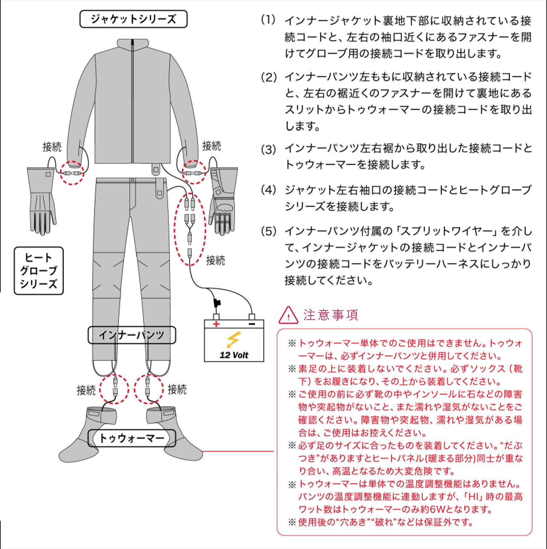 図:ジェケットシリーズ